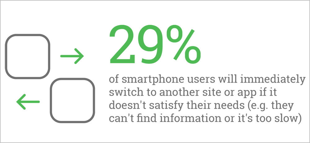 smartphone-users-switching-app-habits SEO Trends SEO Page Speed AMP