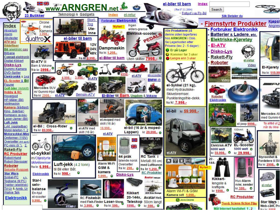 arngren Webdesign Conversion Rate Conversion Optimization