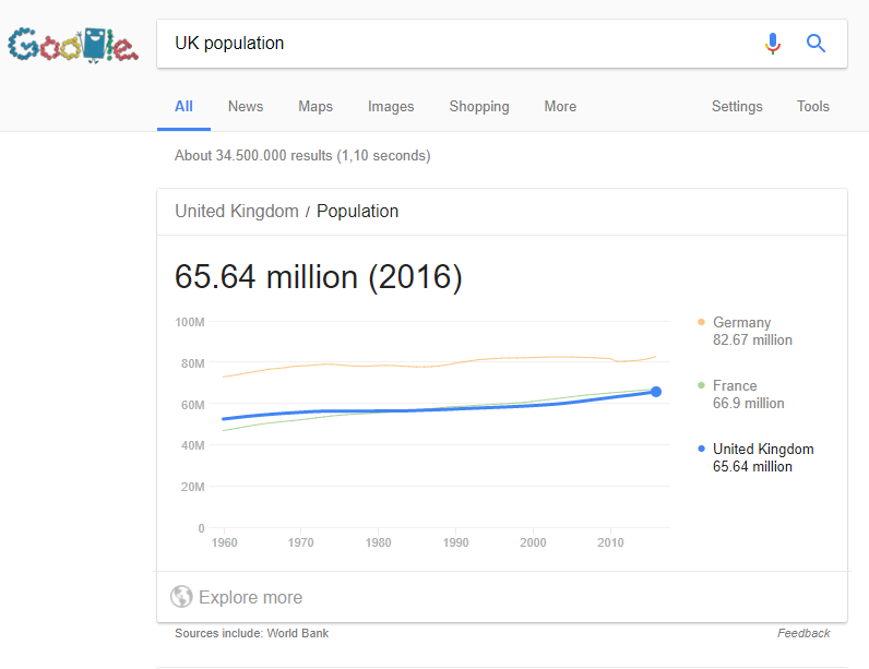 fig-2-uk-population Featured Snippets