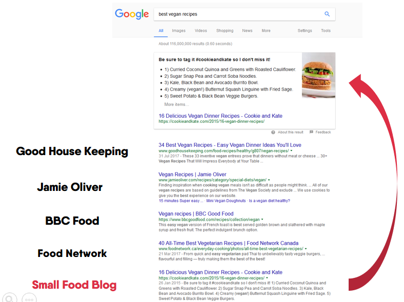 fig-5-position-0-example Featured Snippets