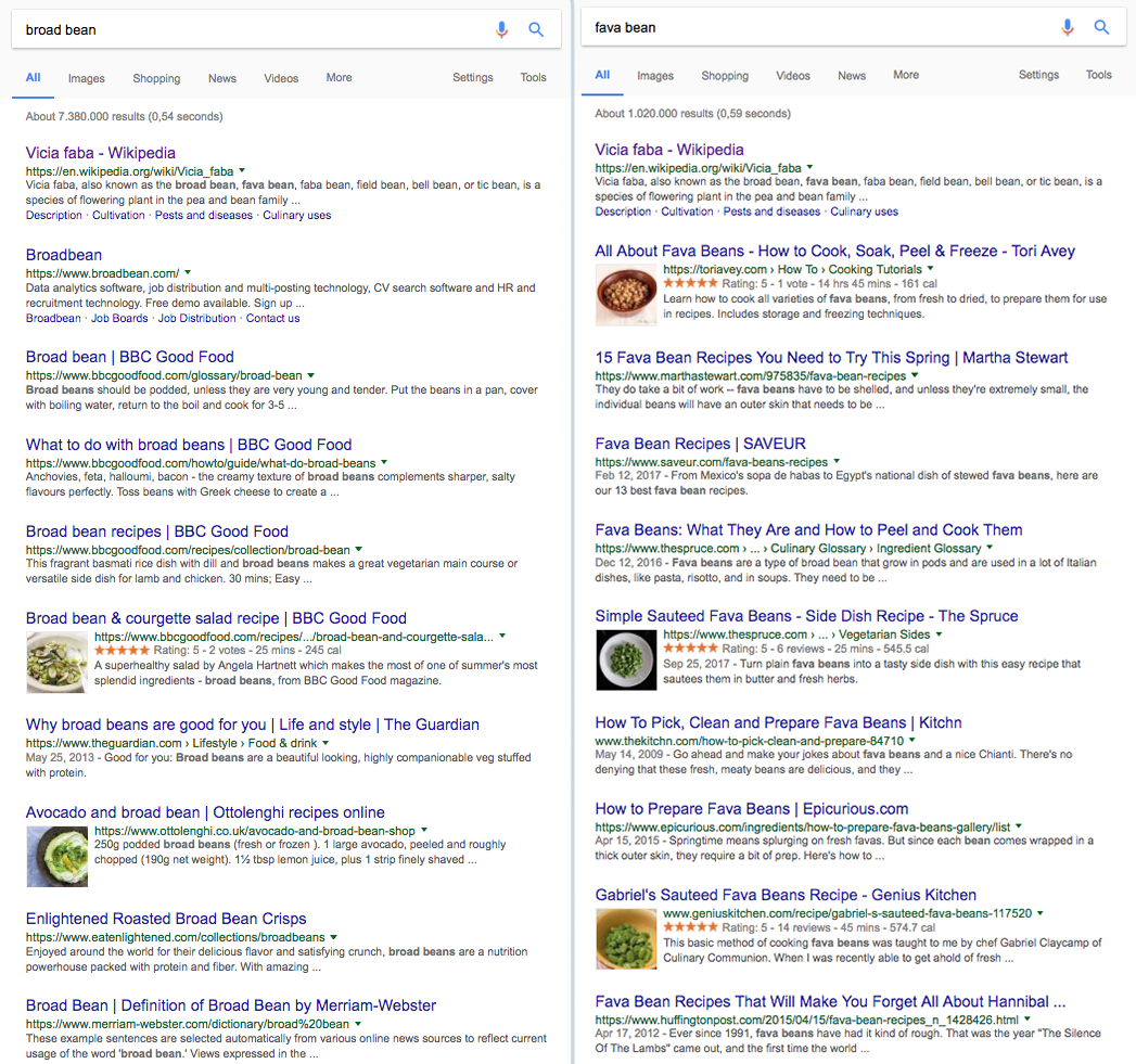 screenshot-olivia User-Friendly Content SEO