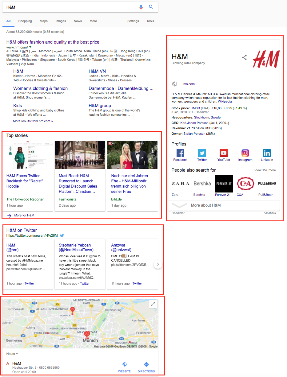 SERPs for H&M