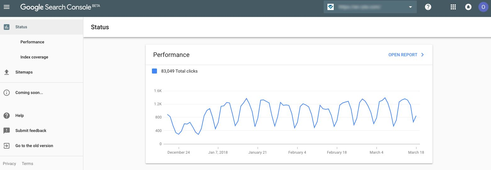 Figure-2 SEO Google Search Console