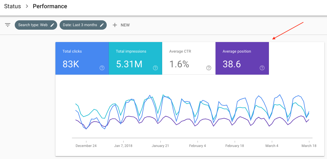 Figure-4 SEO Google Search Console