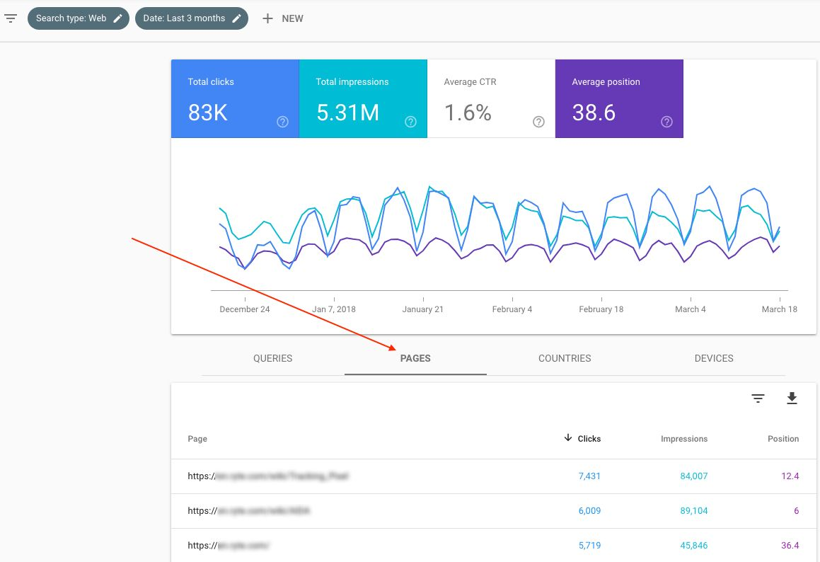 Figure-6 SEO Google Search Console