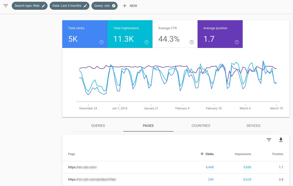 Figure-9 SEO Google Search Console
