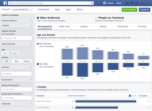 facebook-audience-insights Yoast