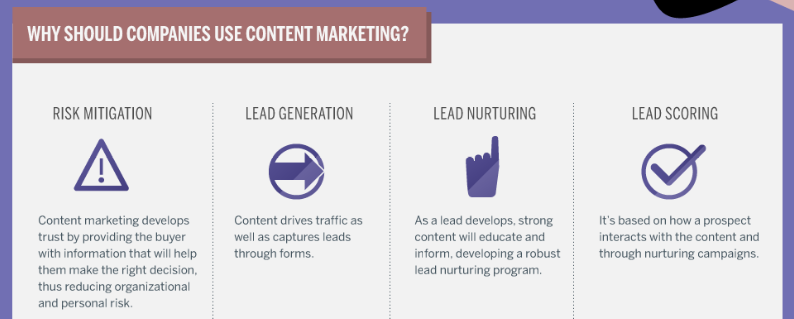 marketo-why-content-marketing Yoast