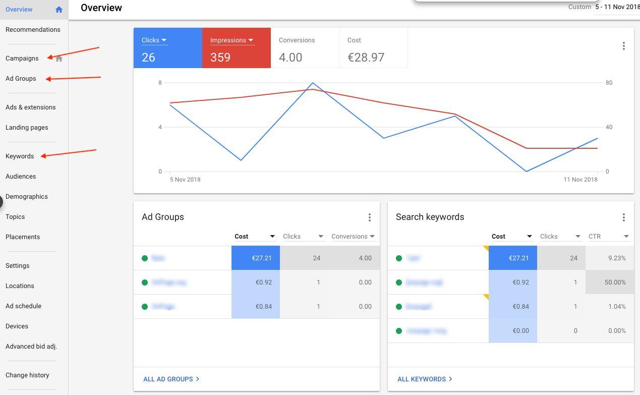 Google-Ads-Dashboard Google Ads