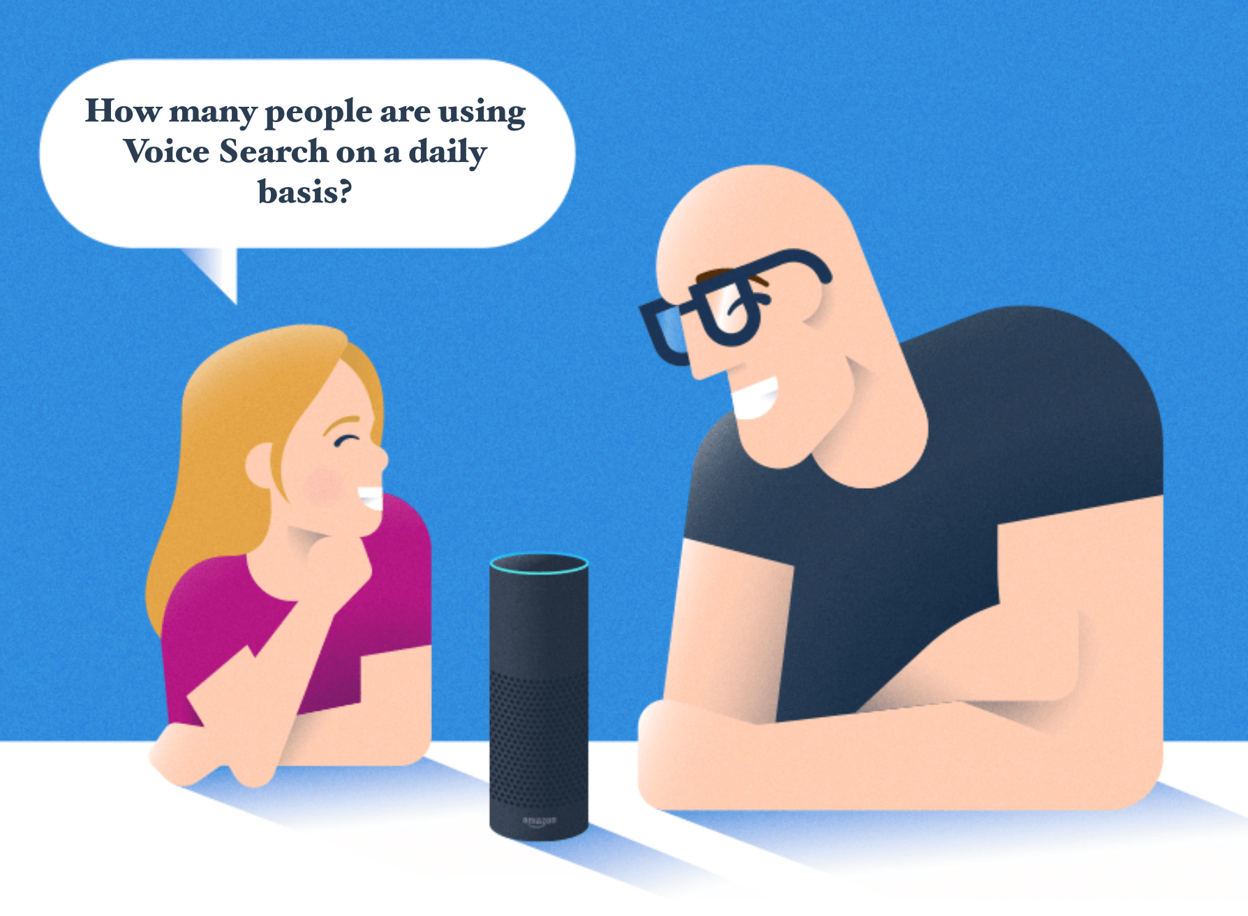 asking-amazon-echo-a-question Yoast Voice Search content for voice search Content