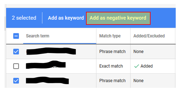 Google-Ads-Add-Negative-Keyword Google Ads Google ad campaigns