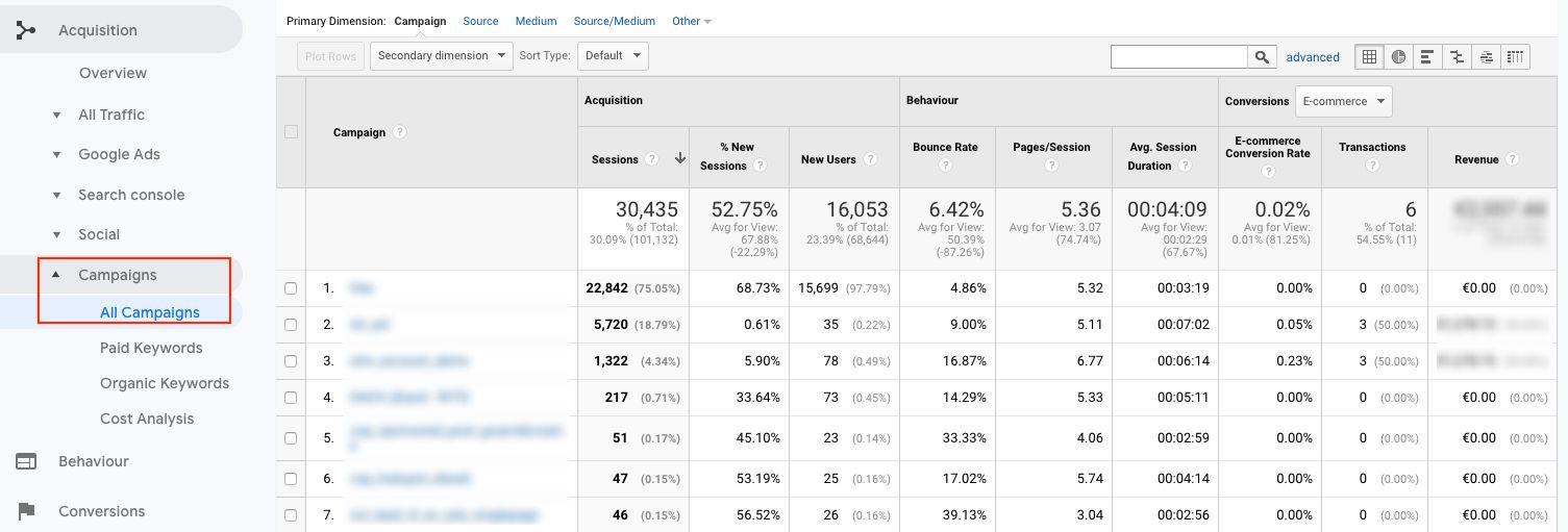 10-analyze-campaigns KPI Google Analytics