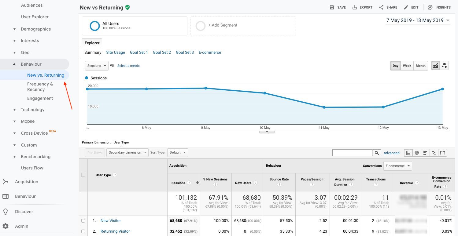 3-new-vs-returning-visitors KPI Google Analytics