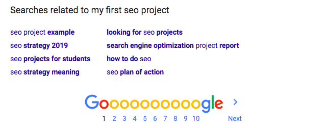 My-first-seo-project-example seo plan of action seo for beginners My first SEO project how to do SEO