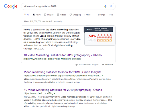 website-winning-the-snippet use Google serp features to recover traffic lost traffic lost organic search traffic how to recover lost traffic Google serp features