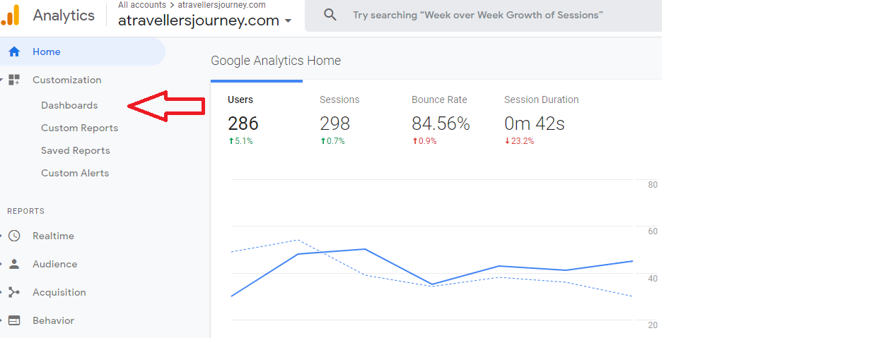 Google-Analytics-Dashboard-Home