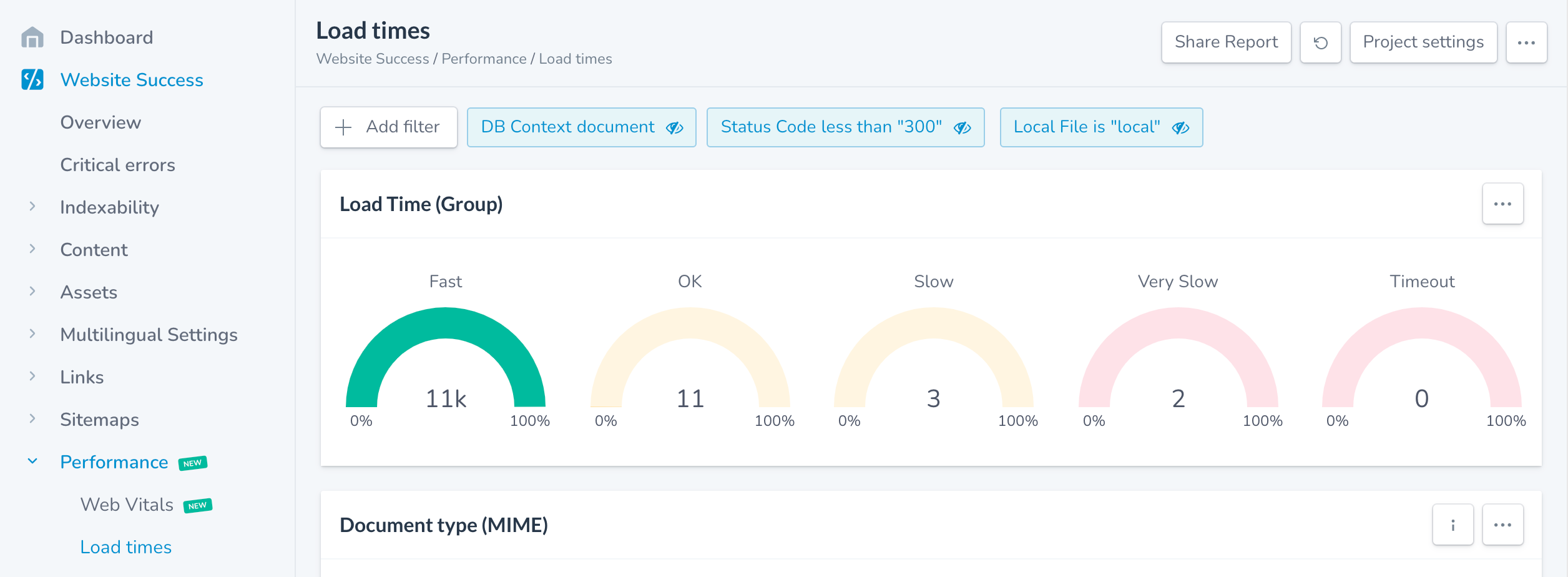 Load-times-report-_-Ryte-Suite WordPress website WordPress SEO Wordpress Optimize wordpress