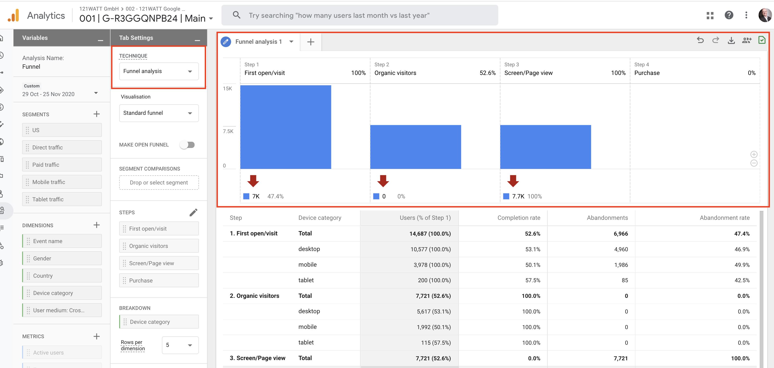 funnel-analysis-ga4-ryte universal analytics Google Analytics 4 property Google Analytics 4 GA4 property GA4