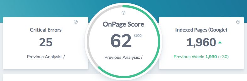 OnPage Score on Dashboard