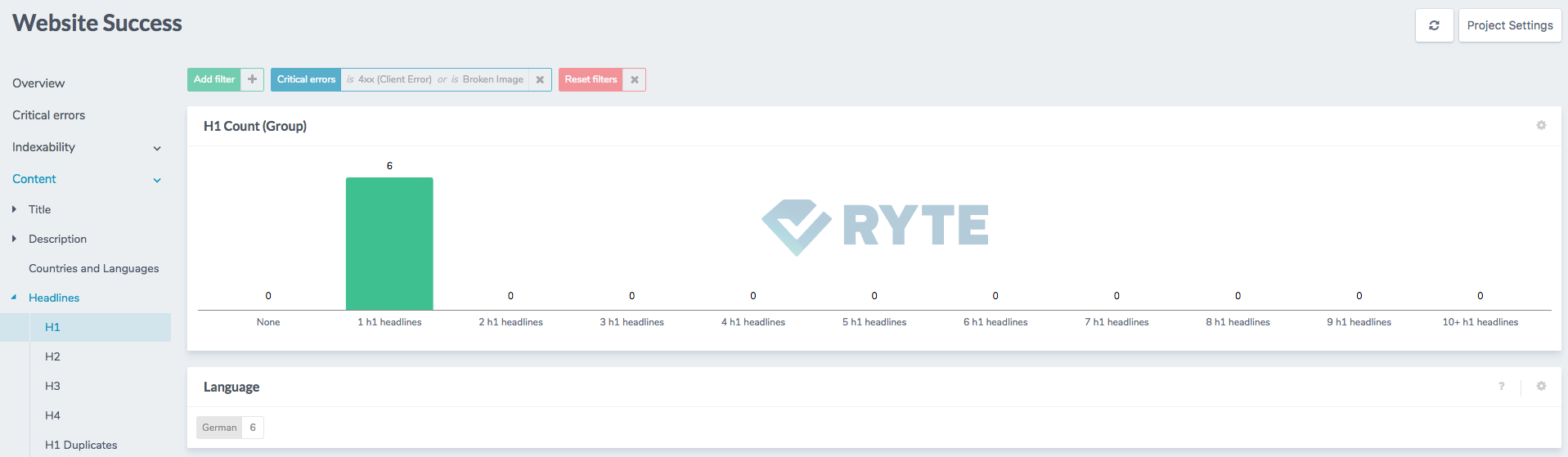 Analyze h1 heading tags with Ryte