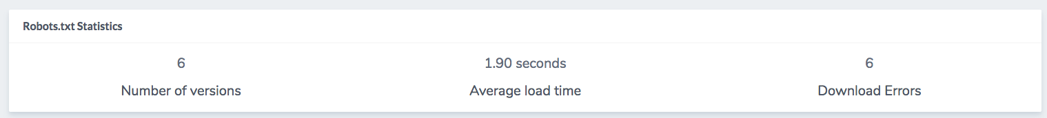 Average loading time