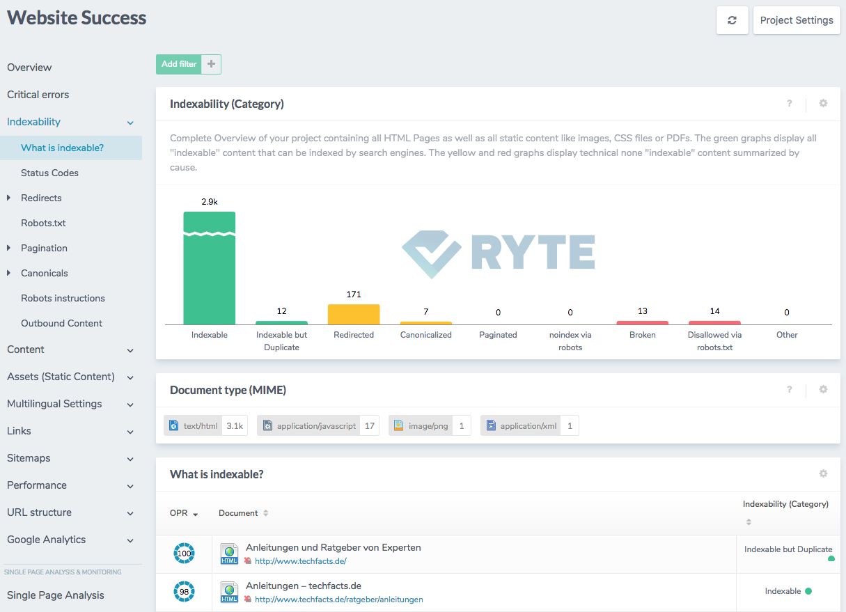Ryte indexability report